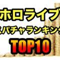 スパチャランキングTOP10 ホロライブ所属VTuber【桐生ココ会長】【バーチャルYouTuber】